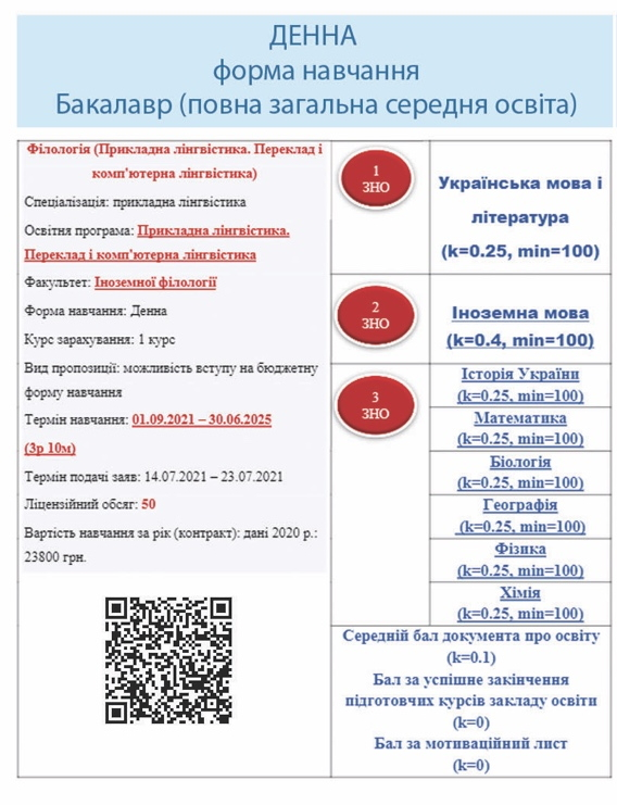 VSTUP-INFO-2021-1